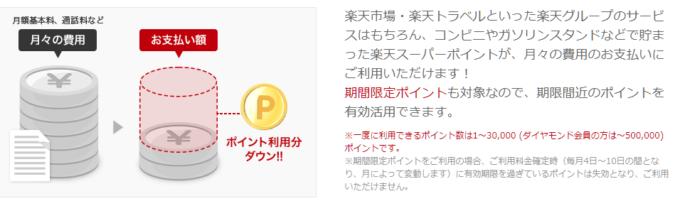 楽天モバイル_ポイント支払い