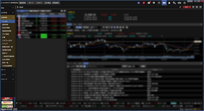 マーケットスピードⅡのトップページ